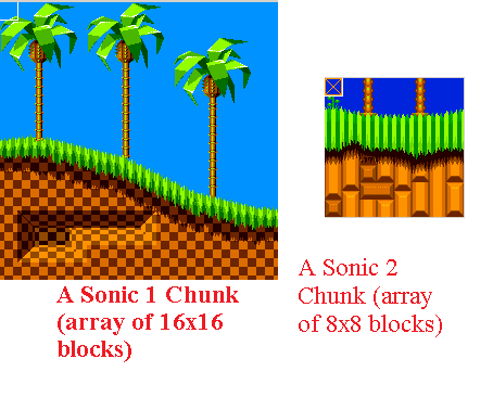 ChunkSizes.png